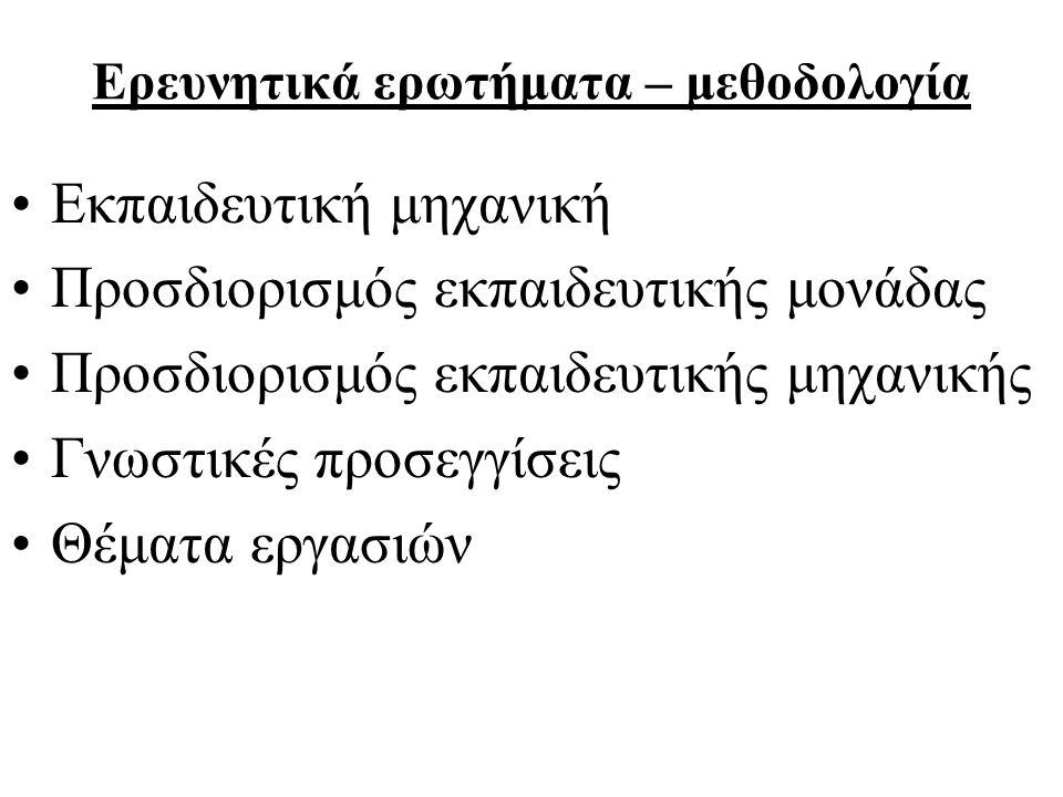 Πηγές για τις εργασίες Ελληνική βιβλιογραφία:κατηγοριοποίηση, σύνθεση, συσχέτιση με προσεγγίσεις μας Διεθνής βιβλιογραφία: το ίδιο Εμπειρικά στοιχεία: επιλογή, συλλογή, κωδικοποίηση, επεξεργασία, ερμηνευτική συσχέτιση με προσεγγίσεις μας Επίσημα στοιχεία: το ίδιο