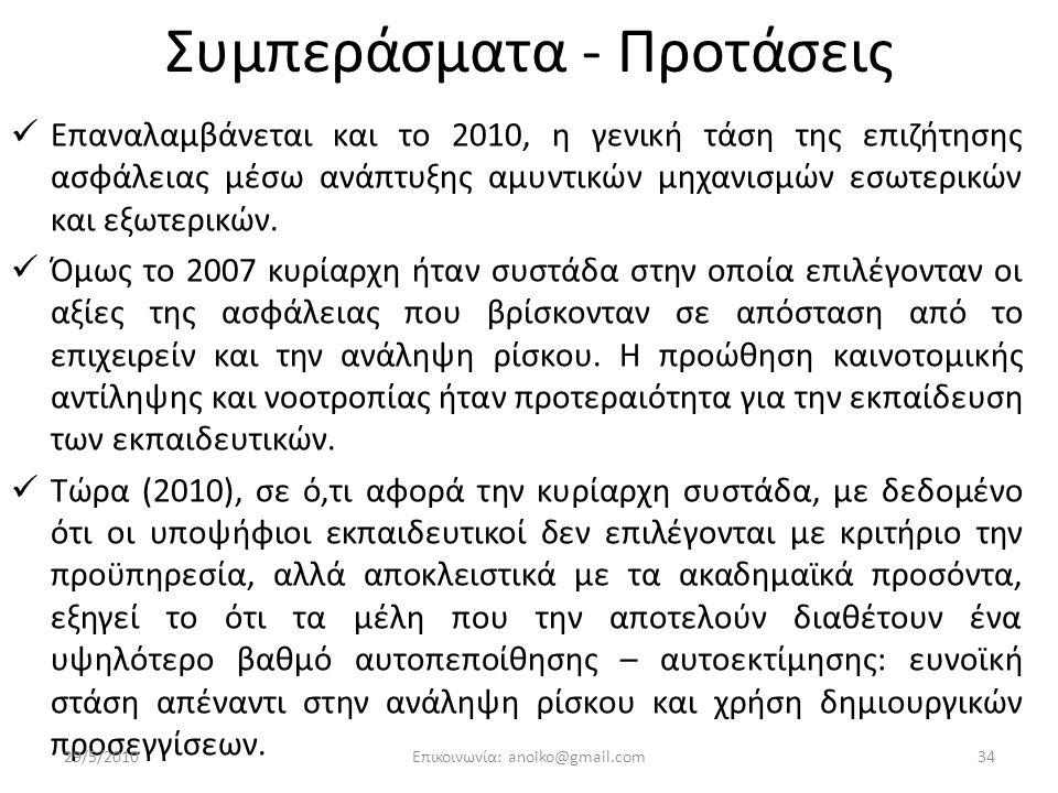 Συμπεράσματα - Προτάσεις Επαναλαμβάνεται και το 2010, η γενική τάση της επιζήτησης ασφάλειας μέσω ανάπτυξης αμυντικών μηχανισμών εσωτερικών και εξωτερικών.