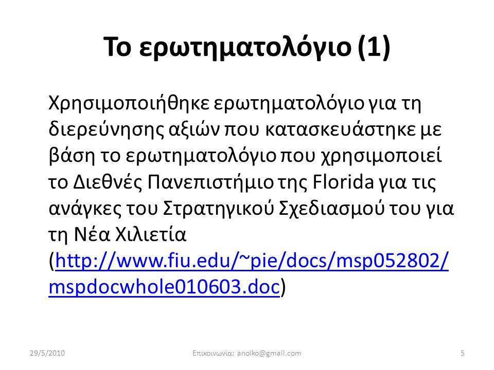 Το ερωτηματολόγιο (1) Χρησιμοποιήθηκε ερωτηματολόγιο για τη διερεύνησης αξιών που κατασκευάστηκε με βάση το ερωτηματολόγιο που χρησιμοποιεί το Διεθνές Πανεπιστήμιο της Florida για τις ανάγκες του Στρατηγικού Σχεδιασμού του για τη Νέα Χιλιετία (http://www.fiu.edu/~pie/docs/msp052802/ mspdocwhole010603.doc)http://www.fiu.edu/~pie/docs/msp052802/ mspdocwhole010603.doc 29/5/20105Επικοινωνία: anoiko@gmail.com
