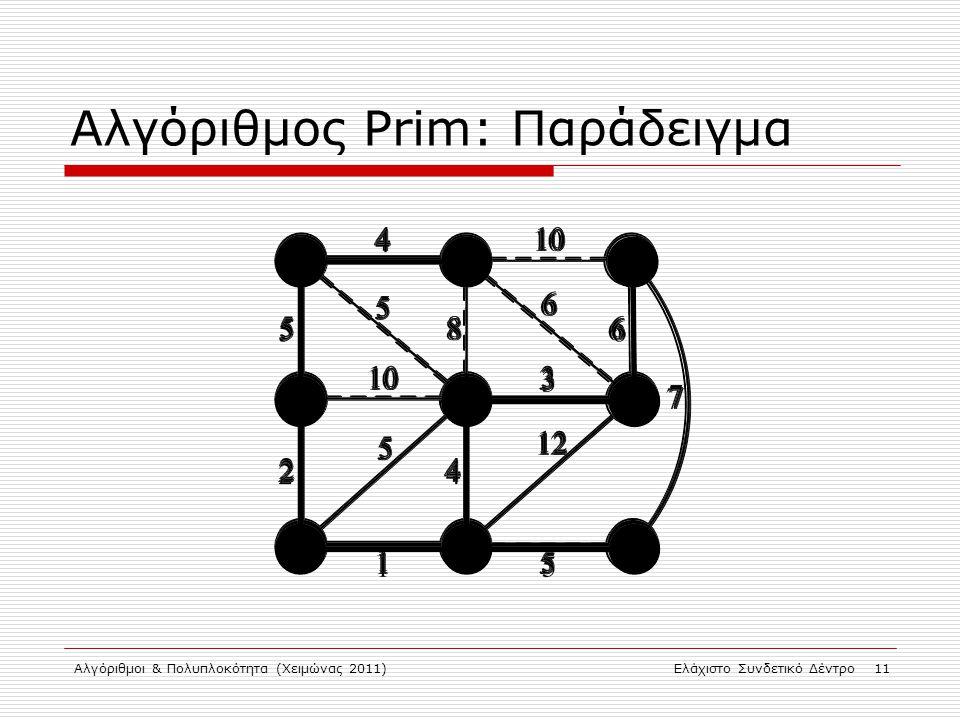 Αλγόριθμοι & Πολυπλοκότητα (Χειμώνας 2011)Ελάχιστο Συνδετικό Δέντρο 11 Αλγόριθμος Prim: Παράδειγμα