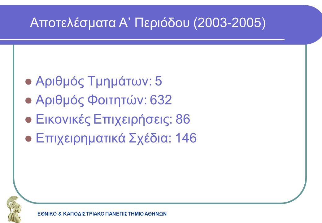 ΕΘΝΙΚΟ & ΚΑΠΟΔΙΣΤΡΙΑΚΟ ΠΑΝΕΠΙΣΤΗΜΙΟ ΑΘΗΝΩΝ Αποτελέσματα Α' Περιόδου (2003-2005) Αριθμός Τμημάτων: 5 Αριθμός Φοιτητών: 632 Εικονικές Επιχειρήσεις: 86 Ε