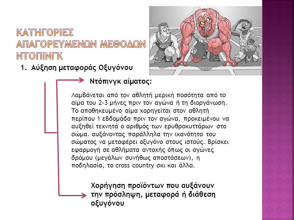 1.Αύξηση μεταφοράς Οξυγόνου Ντόπινγκ αίματος: Χορήγηση προϊόντων που αυξάνουν την πρόσληψη, μεταφορά ή διάθεση οξυγόνου Λαμβάνεται από τον αθλητή μερική ποσότητα από το αίμα του 2-3 μήνες πριν τον αγώνα ή τη διοργάνωση.