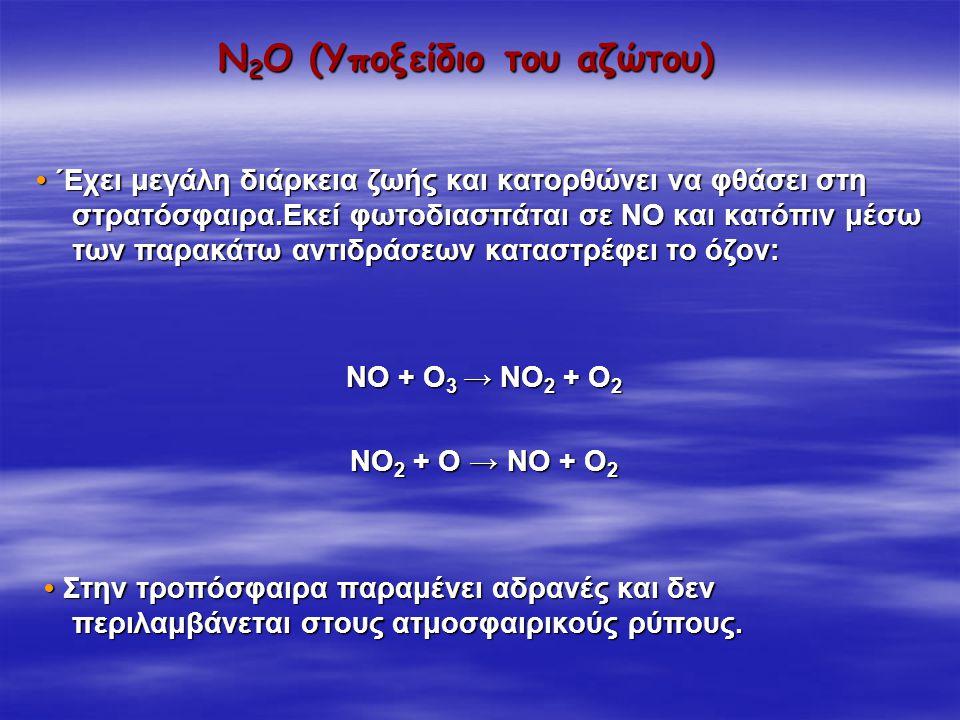 N 2 O (Υποξείδιο του αζώτου) ΄Εχει μεγάλη διάρκεια ζωής και κατορθώνει να φθάσει στη στρατόσφαιρα.Εκεί φωτοδιασπάται σε ΝΟ και κατόπιν μέσω των παρακά