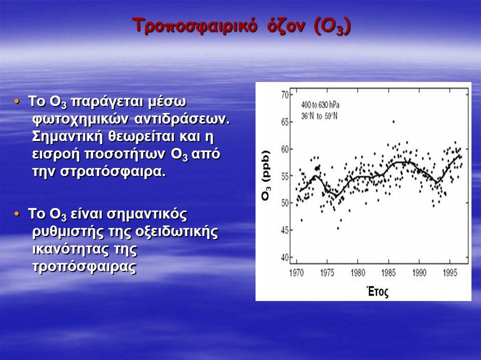 Τροποσφαιρικό όζον (Ο 3 ) Το Ο 3 παράγεται μέσω φωτοχημικών αντιδράσεων. Σημαντική θεωρείται και η εισροή ποσοτήτων Ο 3 από την στρατόσφαιρα. Το Ο 3 π