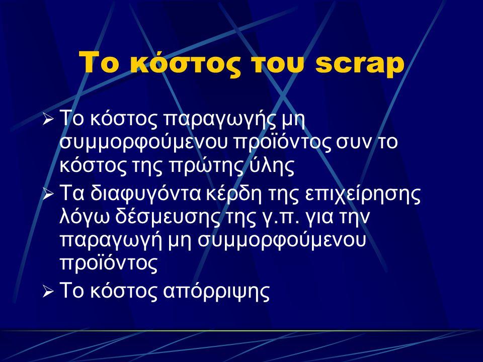 Αλγόριθμοι υπολογισμού  Το κόστος του scrap  Το κόστος ανακύκλωσης  Το κόστος αποτυχίας της γραμμής παραγωγής