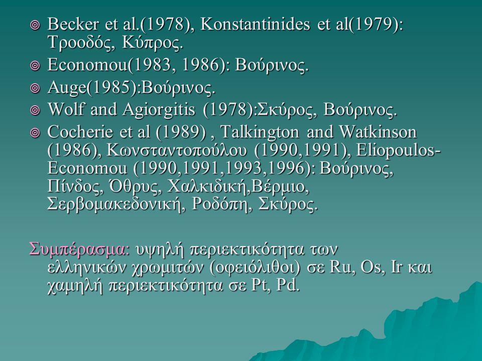  Becker et al.(1978), Konstantinides et al(1979): Τροοδός, Κύπρος.  Economou(1983, 1986): Βούρινος.  Auge(1985):Βούρινος.  Wolf and Agiorgitis (19