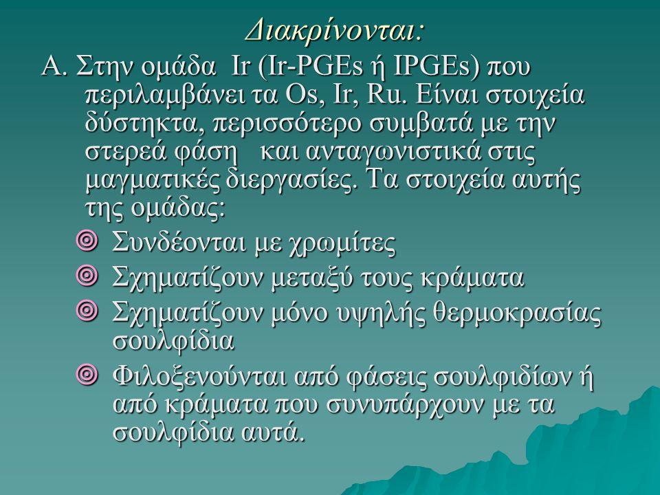ΒΙΒΛΙΟΓΡΑΦΙΑ Γκοντελίτσας Θανάσης, 1989:Κοιτασματολογία των στοιχείων της ομάδας του λευκόχρυσου.