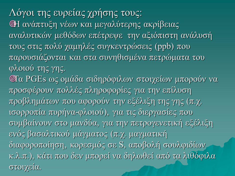Από έρευνες που πραγματοποιήθηκαν:  στην περιοχή του Βούρινου  στη θέση Κορυδαλλός της Πίνδου  στη νήσο Σκύρο  στην περιοχή Τριαδίου Χαλκιδικής  στην Όθρυ  στην θέση Βασιλικά, της Νιγρίτας Σερρών(οφειολιθική σειρά Δ.