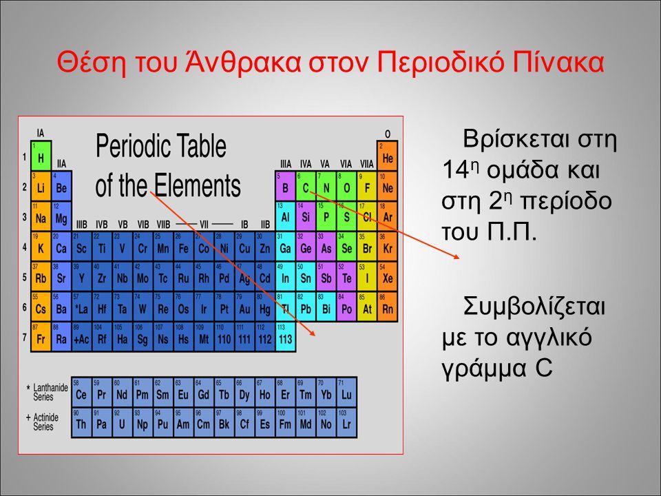 Θέση του Άνθρακα στον Περιοδικό Πίνακα Βρίσκεται στη 14 η ομάδα και στη 2 η περίοδο του Π.Π. Συμβολίζεται με το αγγλικό γράμμα C