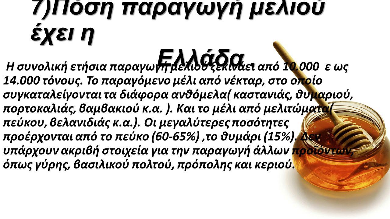 7)Πόση παραγωγή μελιού έχει η Ελλάδα.