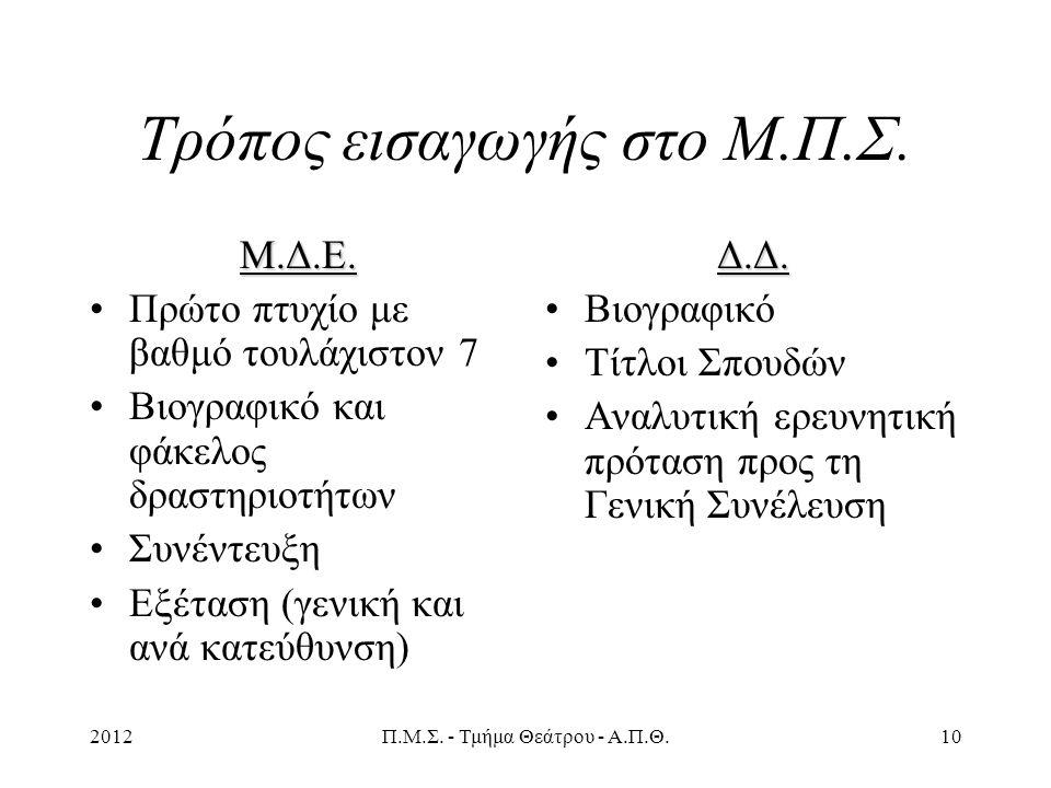 2012Π.Μ.Σ. - Τμήμα Θεάτρου - Α.Π.Θ.10 Τρόπος εισαγωγής στο Μ.Π.Σ.