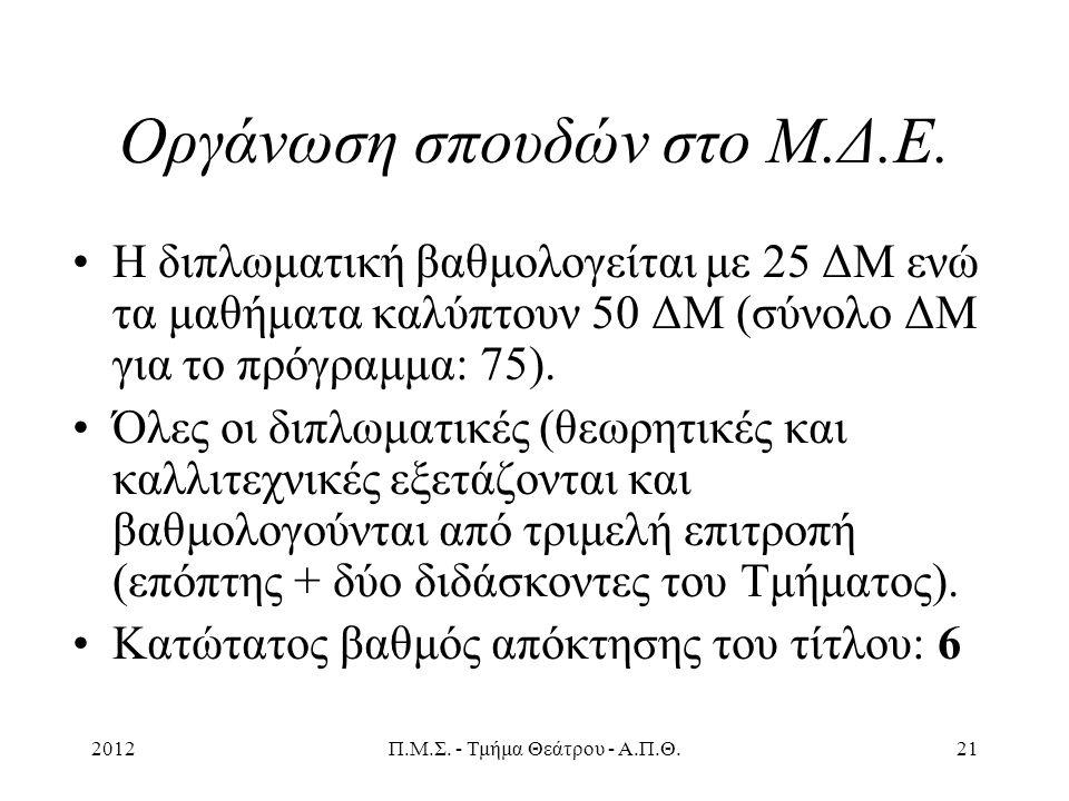 2012Π.Μ.Σ. - Τμήμα Θεάτρου - Α.Π.Θ.21 Οργάνωση σπουδών στο Μ.Δ.Ε.