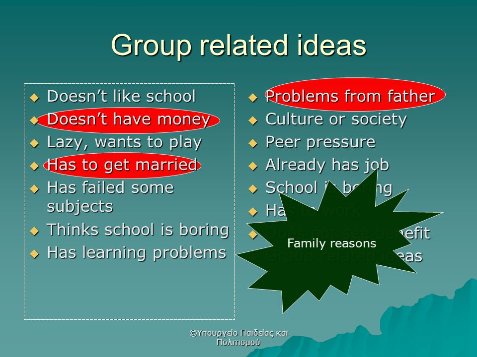 Group related ideas  Doesn't like school  Doesn't have money  Lazy, wants to play  Has to get married  Has failed some subjects  Thinks school is boring  Has learning problems  Problems from father  Culture or society  Peer pressure  Already has job  School is boring  Has to work  Does not see benefit Academic reasons ©Υπουργείο Παιδείας και Πολιτισμού