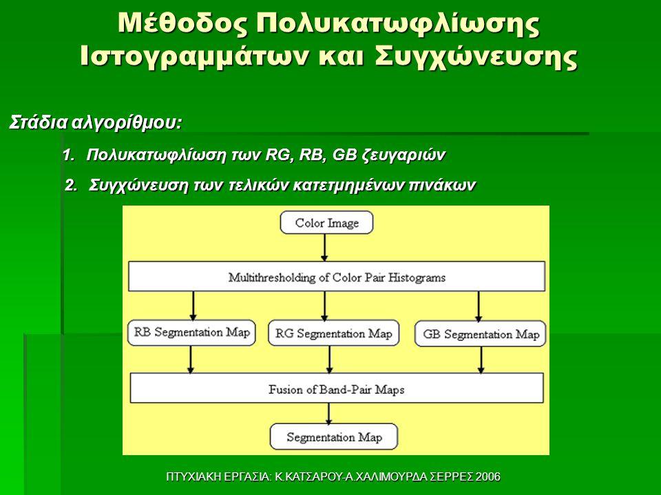 ΠΤΥΧΙΑΚΗ ΕΡΓΑΣΙΑ: Κ.ΚΑΤΣΑΡΟΥ-Α.ΧΑΛΙΜΟΥΡΔΑ ΣΕΡΡΕΣ 2006 Μέθοδος Πολυκατωφλίωσης Ιστογραμμάτων και Συγχώνευσης Στάδια αλγορίθμου: 2.Συγχώνευση των τελικών κατετμημένων πινάκων 1.Πολυκατωφλίωση των RG, RB, GB ζευγαριών