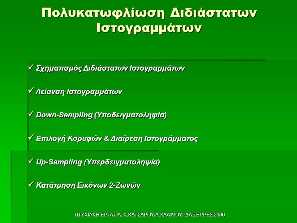 ΠΤΥΧΙΑΚΗ ΕΡΓΑΣΙΑ: Κ.ΚΑΤΣΑΡΟΥ-Α.ΧΑΛΙΜΟΥΡΔΑ ΣΕΡΡΕΣ 2006 Πολυκατωφλίωση Διδιάστατων Ιστογραμμάτων Σχηματισμός Διδιάστατων Ιστογραμμάτων Σχηματισμός Διδιάστατων Ιστογραμμάτων Λείανση Ιστογραμμάτων Λείανση Ιστογραμμάτων Down-Sampling (Υποδειγματοληψία) Down-Sampling (Υποδειγματοληψία) Επιλογή Κορυφών & Διαίρεση Ιστογράμματος Επιλογή Κορυφών & Διαίρεση Ιστογράμματος Up-Sampling (Υπερδειγματοληψία) Up-Sampling (Υπερδειγματοληψία) Κατάτμηση Εικόνων 2-Ζωνών Κατάτμηση Εικόνων 2-Ζωνών