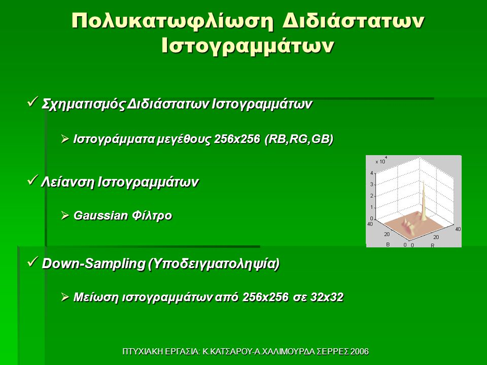 ΠΤΥΧΙΑΚΗ ΕΡΓΑΣΙΑ: Κ.ΚΑΤΣΑΡΟΥ-Α.ΧΑΛΙΜΟΥΡΔΑ ΣΕΡΡΕΣ 2006 Πολυκατωφλίωση Διδιάστατων Ιστογραμμάτων Σχηματισμός Διδιάστατων Ιστογραμμάτων Σχηματισμός Διδιάστατων Ιστογραμμάτων  Ιστογράμματα μεγέθους 256x256 (RB,RG,GB) Λείανση Ιστογραμμάτων Λείανση Ιστογραμμάτων  Gaussian Φίλτρο Down-Sampling (Υποδειγματοληψία) Down-Sampling (Υποδειγματοληψία)  Μείωση ιστογραμμάτων από 256x256 σε 32x32