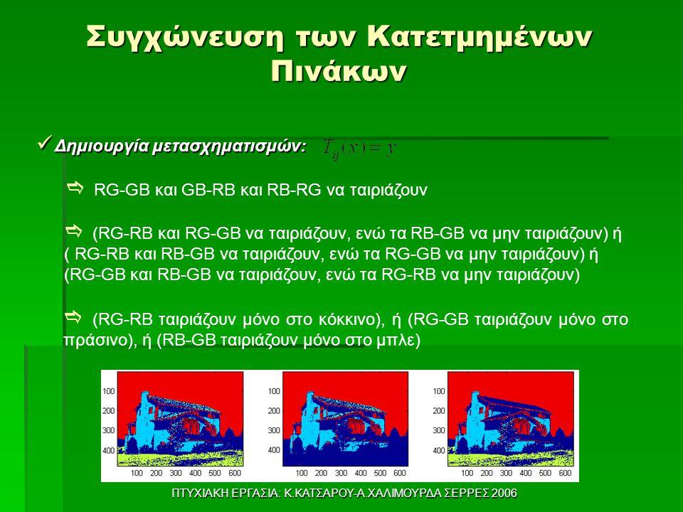 ΠΤΥΧΙΑΚΗ ΕΡΓΑΣΙΑ: Κ.ΚΑΤΣΑΡΟΥ-Α.ΧΑΛΙΜΟΥΡΔΑ ΣΕΡΡΕΣ 2006  RG-GB και GB-RB και RB-RG να ταιριάζουν  (RG-RB και RG-GB να ταιριάζουν, ενώ τα RB-GB να μην ταιριάζουν) ή ( RG-RB και RB-GB να ταιριάζουν, ενώ τα RG-GB να μην ταιριάζουν) ή (RG-GB και RB-GB να ταιριάζουν, ενώ τα RG-RB να μην ταιριάζουν)  (RG-RB ταιριάζουν μόνο στο κόκκινο), ή (RG-GB ταιριάζουν μόνο στο πράσινο), ή (RB-GB ταιριάζουν μόνο στο μπλε) Δημιουργία μετασχηματισμών: Δημιουργία μετασχηματισμών: Συγχώνευση των Κατετμημένων Πινάκων