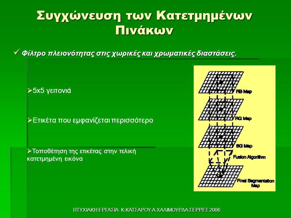 ΠΤΥΧΙΑΚΗ ΕΡΓΑΣΙΑ: Κ.ΚΑΤΣΑΡΟΥ-Α.ΧΑΛΙΜΟΥΡΔΑ ΣΕΡΡΕΣ 2006 Φίλτρο πλειονότητας στις χωρικές και χρωματικές διαστάσεις.