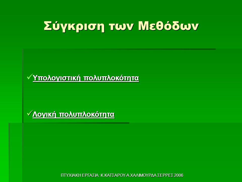 ΠΤΥΧΙΑΚΗ ΕΡΓΑΣΙΑ: Κ.ΚΑΤΣΑΡΟΥ-Α.ΧΑΛΙΜΟΥΡΔΑ ΣΕΡΡΕΣ 2006 Σύγκριση των Μεθόδων Υπολογιστική πολυπλοκότητα Λογική πολυπλοκότητα Λογική πολυπλοκότητα