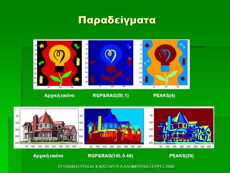ΠΤΥΧΙΑΚΗ ΕΡΓΑΣΙΑ: Κ.ΚΑΤΣΑΡΟΥ-Α.ΧΑΛΙΜΟΥΡΔΑ ΣΕΡΡΕΣ 2006 Παραδείγματα Αρχική εικόνα RGP&RAG(50, 1) PEAKS(4) Αρχική εικόνα RGP&RAG(145, 0.48) PEAKS(29)