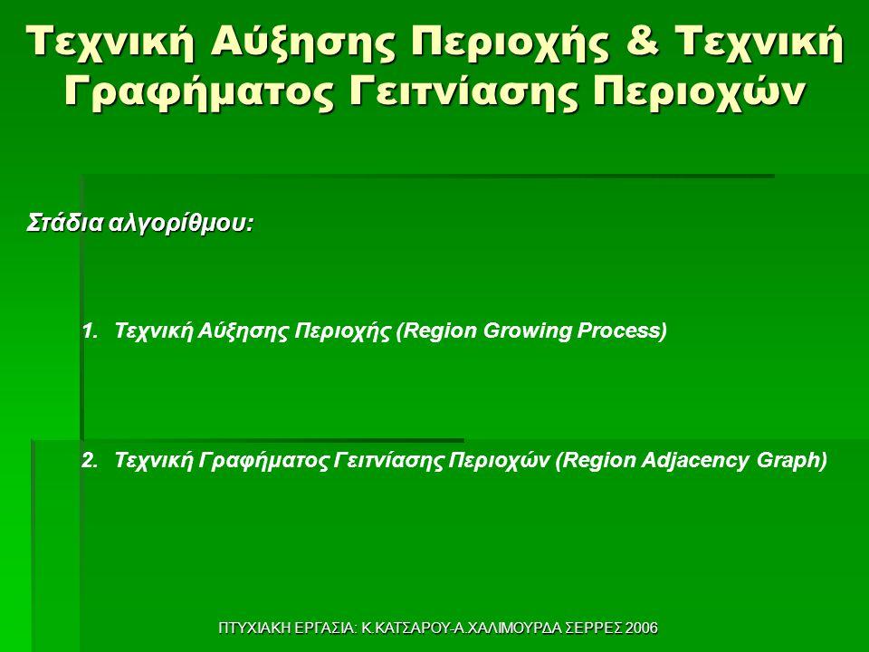 ΠΤΥΧΙΑΚΗ ΕΡΓΑΣΙΑ: Κ.ΚΑΤΣΑΡΟΥ-Α.ΧΑΛΙΜΟΥΡΔΑ ΣΕΡΡΕΣ 2006 Τεχνική Αύξησης Περιοχής & Τεχνική Γραφήματος Γειτνίασης Περιοχών Στάδια αλγορίθμου: 1.Τεχνική Αύξησης Περιοχής (Region Growing Process) 2.Τεχνική Γραφήματος Γειτνίασης Περιοχών (Region Adjacency Graph)
