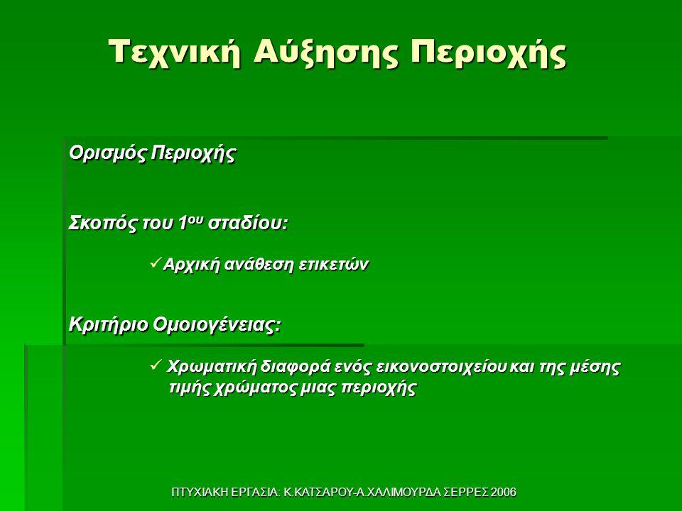 ΠΤΥΧΙΑΚΗ ΕΡΓΑΣΙΑ: Κ.ΚΑΤΣΑΡΟΥ-Α.ΧΑΛΙΜΟΥΡΔΑ ΣΕΡΡΕΣ 2006 Παραδείγματα Αρχική εικόνα RGP&RAG(98, 0.85) PEAKS(10) Αρχική εικόνα RGP&RAG(75, 0.5) PEAKS(8)