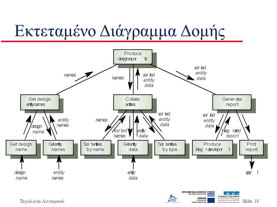 Τεχνολογία ΛογισμικούSlide 18 Εκτεταμένο Διάγραμμα Δομής