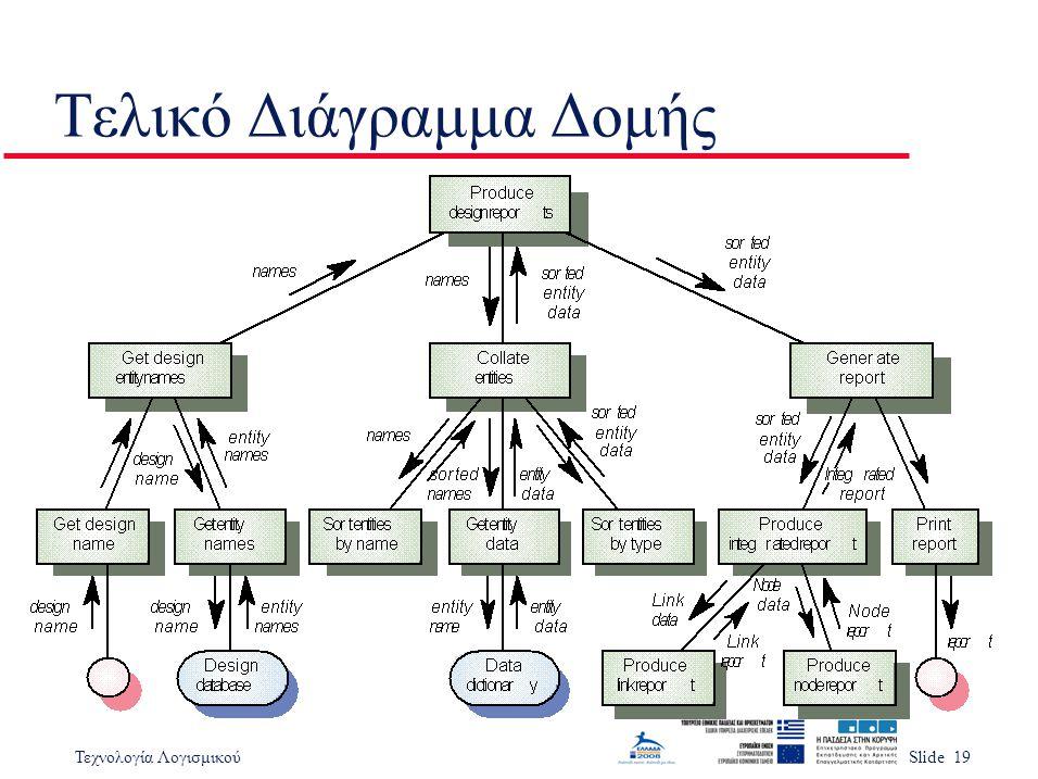 Τεχνολογία ΛογισμικούSlide 19 Τελικό Διάγραμμα Δομής