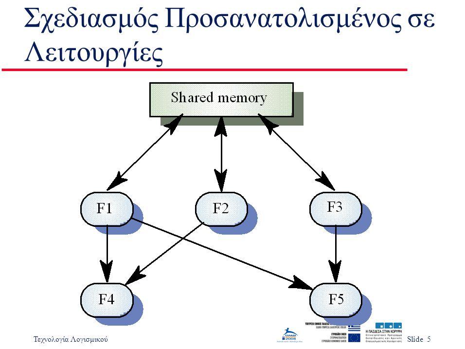 Τεχνολογία ΛογισμικούSlide 36 Αντικειμενοστραφής Σχεδιασμός u Ο αντικειμενοστραφής σχεδιασμός εστιάζει στις οντότητες του συστήματος παρά στις δραστηριότητες επεξεργασίας δεδομένων u Απλοποιημένος OOD εδώ που δείχνει διαφορετική αποσύνθεση u Η αρχική αποσύνθεση έχει παρουσιαστεί νωρίτερα