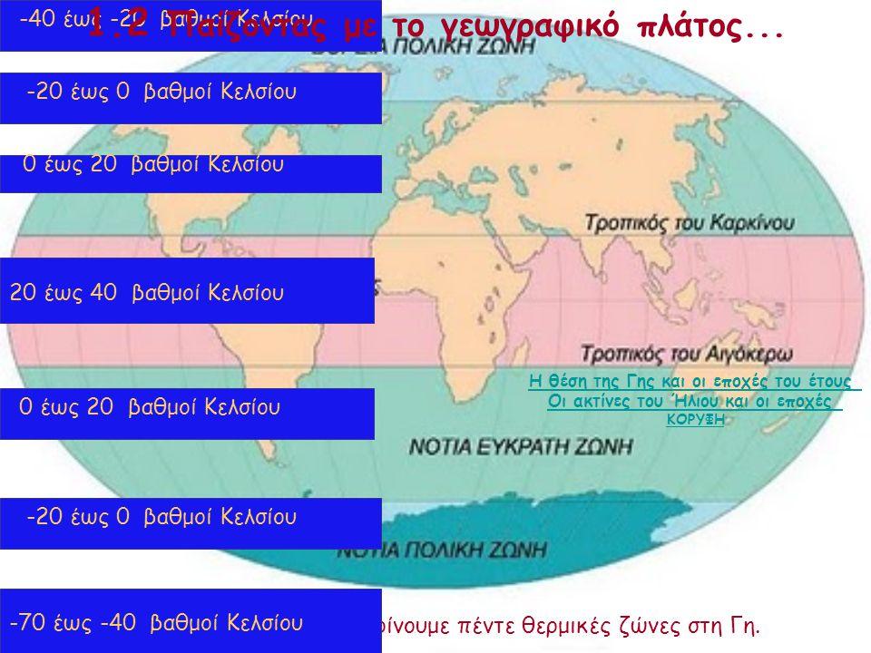 Γεωγραφικό πλάτος (από το χάρτη ανάγλυφου) Γεωγραφικό μήκος (από το χάρτη ανάγλυφου) Θερμική ζώνη (°0) Αθήνα37 0 58΄βόρειο23 0 46΄ανατολικό20 0 έως 40 0 βαθμοί Κελσίου Νότιος Πόλος90 0 νότιο0 -70 0 έως -40 0 βαθμοί Κελσίου Κίτο (Εκουαδόρ)0 0 15΄νότιο78 0 35΄δυτικό0 0 έως 20 0 βαθμοί Κελσίου Μανίλα (Φιλιππινες)14 0 40΄βόρειο121 0 03΄ανατολικό 20 0 έως 40 0 βαθμοί Κελσίου Λουζάκα (Ζάμπια)15 0 28΄νότιο28 0 16΄ανατολικό20 0 έως 40 0 βαθμοί Κελσίου Βόρειος Πόλος90 0 βόρειο0 -40 0 έως -20 0 βαθμοί Κελσίου Καμπέρα ( Αυστραλία ) 35 0 15΄νότιο149 0 08΄ανατολικό 0 0 έως 20 0 βαθμοί Κελσίου