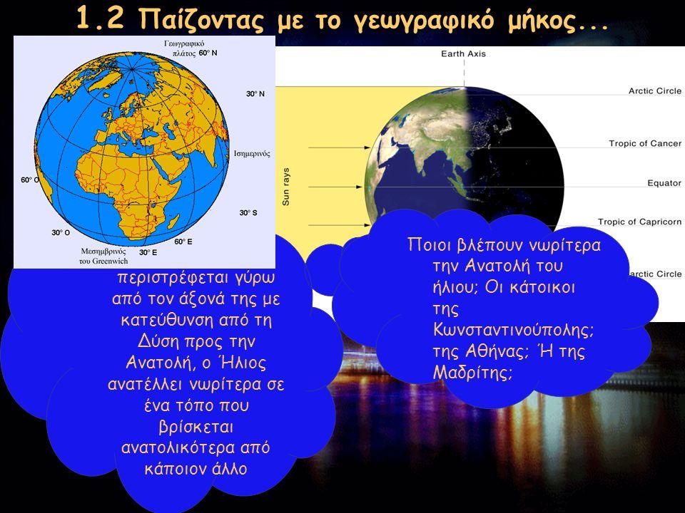 1.2 Παίζοντας με το γεωγραφικό μήκος... Καθώς η Γη περιστρέφεται γύρω από τον άξονά της με κατεύθυνση από τη Δύση προς την Ανατολή, ο Ήλιος ανατέλλει