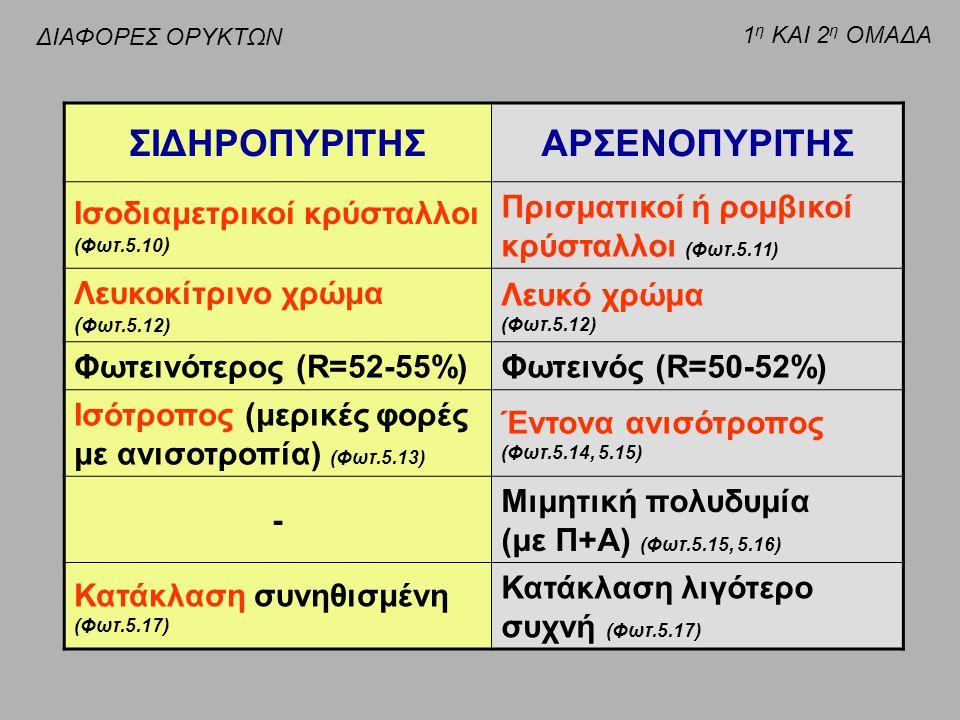 ΣΙΔΗΡΟΠΥΡΙΤΗΣΑΡΣΕΝΟΠΥΡΙΤΗΣ Ισοδιαμετρικοί κρύσταλλοι (Φωτ.5.10 ) Πρισματικοί ή ρομβικοί κρύσταλλοι (Φωτ.5.11) Λευκοκίτρινο χρώμα ( Φωτ.5.12) Λευκό χρώμα (Φωτ.5.12) Φωτεινότερος (R=52-55%)Φωτεινός (R=50-52%) Ισότροπος (μερικές φορές με ανισοτροπία) (Φωτ.5.13) Έντονα ανισότροπος (Φωτ.5.14, 5.15) - Μιμητική πολυδυμία (με Π+Α) (Φωτ.5.15, 5.16) Κατάκλαση συνηθισμένη (Φωτ.5.17) Κατάκλαση λιγότερο συχνή (Φωτ.5.17) 1 η ΚΑΙ 2 η ΟΜΑΔΑ ΔΙΑΦΟΡΕΣ ΟΡΥΚΤΩΝ