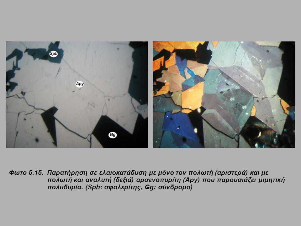 Φωτο 5.15. Παρατήρηση σε ελαιοκατάδυση με μόνο τον πολωτή (αριστερά) και με πολωτή και αναλυτή (δεξιά) αρσενοπυρίτη (Apy) που παρουσιάζει μιμητική πολ