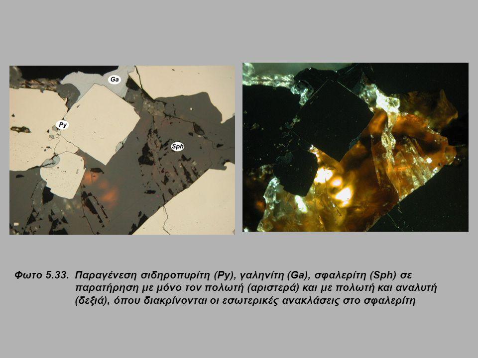 Φωτο 5.33. Παραγένεση σιδηροπυρίτη (Py), γαληνίτη (Ga), σφαλερίτη (Sph) σε παρατήρηση με μόνο τον πολωτή (αριστερά) και με πολωτή και αναλυτή (δεξιά),