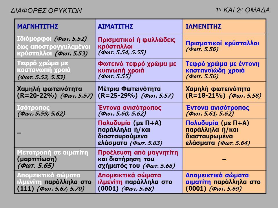 ΜΑΓΝΗΤΙΤΗΣΑΙΜΑΤΙΤΗΣΙΛΜΕΝΙΤΗΣ Ιδιόμορφοι (Φωτ. 5.52) έως αποστρογγυλεμένοι κρύσταλλοι ( Φωτ. 5.53) Πρισματικοί ή φυλλώδεις κρύσταλλοι (Φωτ. 5.54, 5.55)