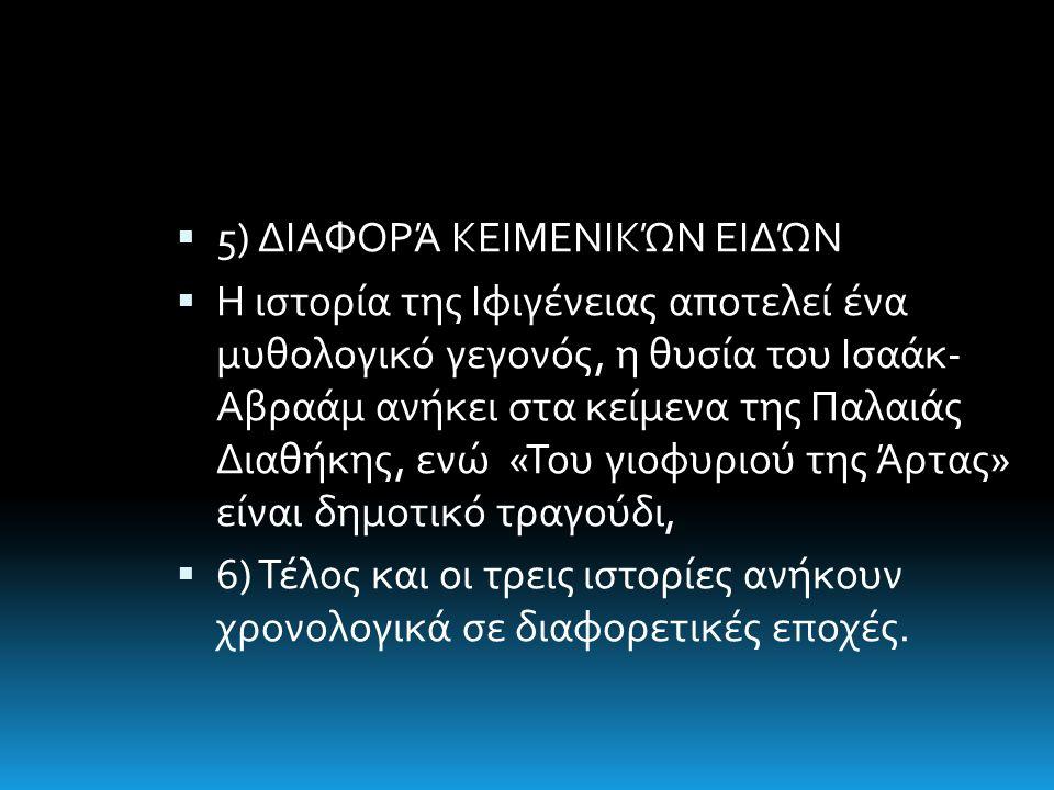  5) ΔΙΑΦΟΡΆ ΚΕΙΜΕΝΙΚΏΝ ΕΙΔΏΝ  Η ιστορία της Ιφιγένειας αποτελεί ένα μυθολογικό γεγονός, η θυσία του Ισαάκ- Αβραάμ ανήκει στα κείμενα της Παλαιάς Δια