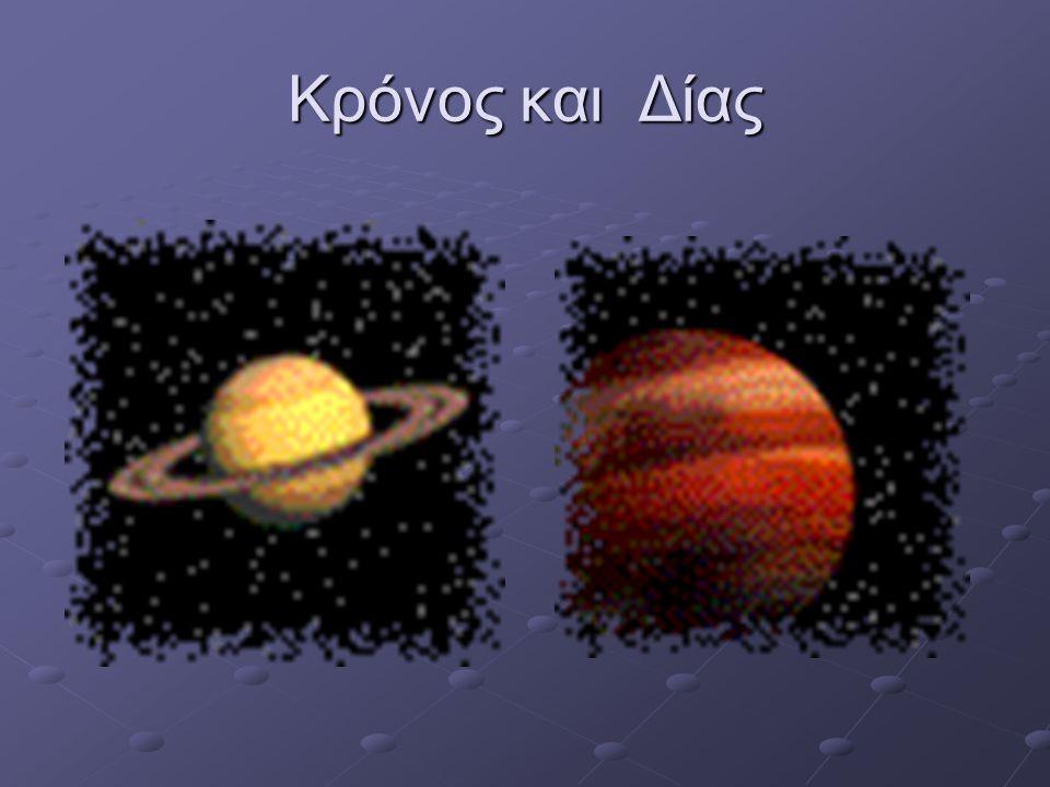 Άρης – Ποσειδών -Σελήνη-Ήλιος
