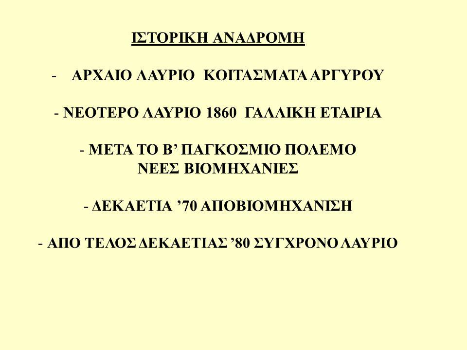 ΙΣΤΟΡΙΚΗ ΑΝΑΔΡΟΜΗ - ΑΡΧΑΙΟ ΛΑΥΡΙΟ ΚΟΙΤΑΣΜΑΤΑ ΑΡΓΥΡΟΥ - ΝΕΟΤΕΡΟ ΛΑΥΡΙΟ 1860 ΓΑΛΛΙΚΗ ΕΤΑΙΡΙΑ - ΜΕΤΑ ΤΟ Β' ΠΑΓΚΟΣΜΙΟ ΠΟΛΕΜΟ ΝΕΕΣ ΒΙΟΜΗΧΑΝΙΕΣ - ΔΕΚΑΕΤΙΑ '70 ΑΠΟΒΙΟΜΗΧΑΝΙΣΗ - ΑΠΟ ΤΕΛΟΣ ΔΕΚΑΕΤΙΑΣ '80 ΣΥΓΧΡΟΝΟ ΛΑΥΡΙΟ
