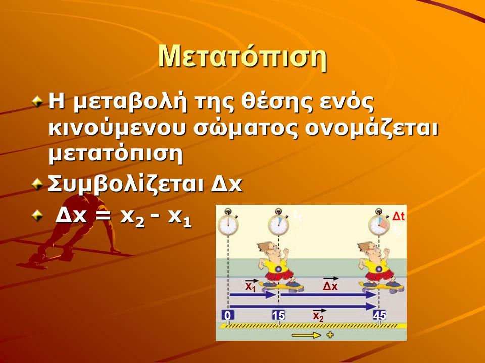 Μετατόπιση Η μεταβολή της θέσης ενός κινούμενου σώματος ονομάζεται μετατόπιση Συμβολίζεται Δx Δx = x 2 - x 1 Δx = x 2 - x 1 t1t1 t2t2 ΔtΔt x1x1 x2x2 Δ