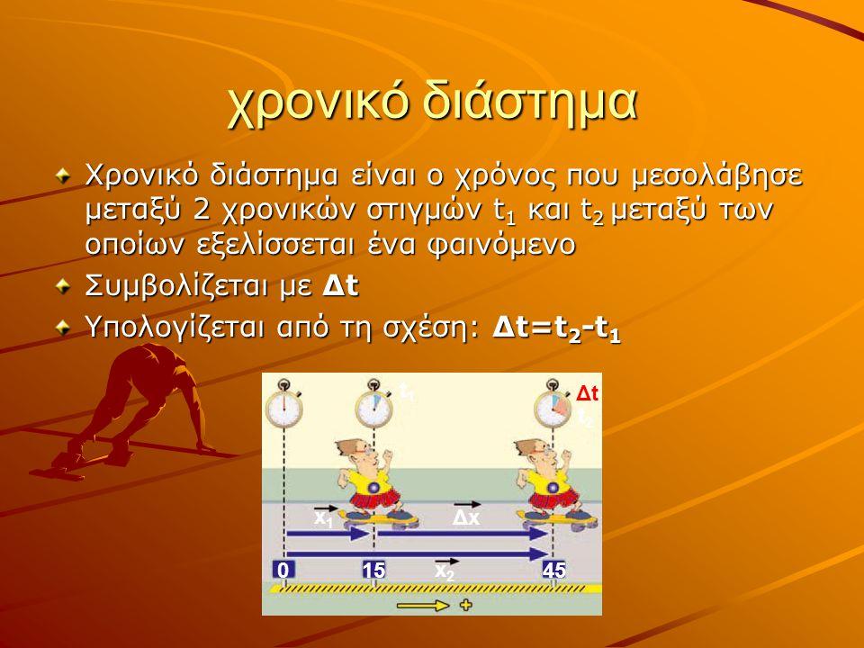 χρονικό διάστημα Χρονικό διάστημα είναι ο χρόνος που μεσολάβησε μεταξύ 2 χρονικών στιγμών t 1 και t 2 μεταξύ των οποίων εξελίσσεται ένα φαινόμενο Συμβ