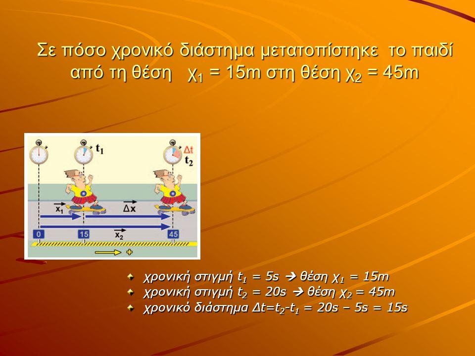 Σε πόσο χρονικό διάστημα μετατοπίστηκε το παιδί από τη θέση χ 1 = 15m στη θέση χ 2 = 45m χρονική στιγμή t 1 = 5s  θέση χ 1 = 15m χρονική στιγμή t 2 =