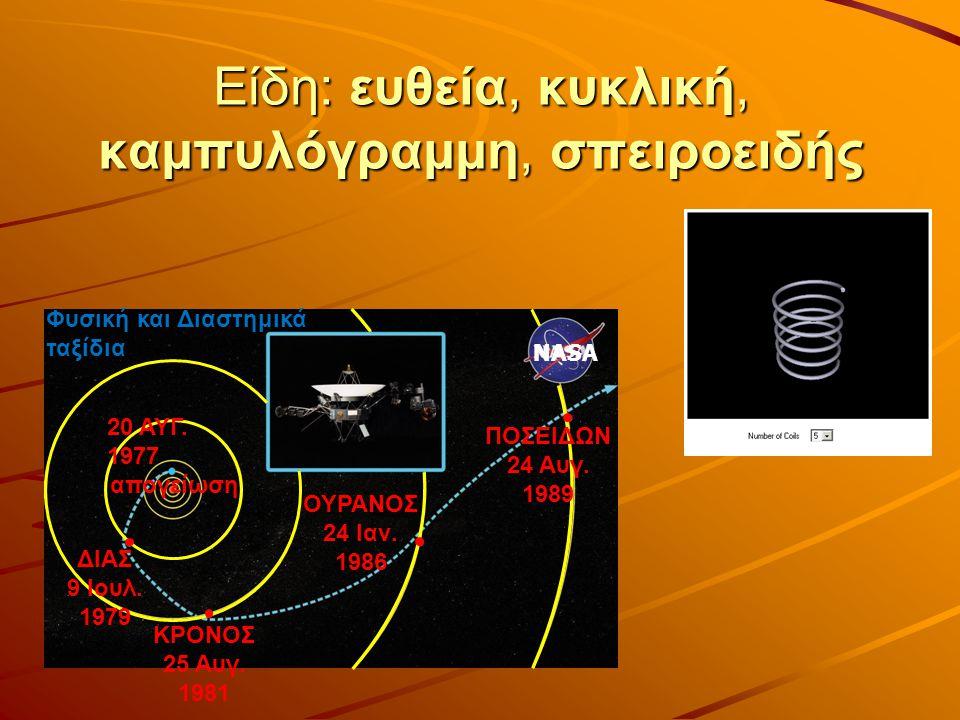 Είδη: ευθεία, κυκλική, καμπυλόγραμμη, σπειροειδής 20 ΑΥΓ. 1977 απογείωση NASA ΔΙΑΣ 9 Ιουλ. 1979 ΚΡΟΝΟΣ 25 Αυγ. 1981 ΟΥΡΑΝΟΣ 24 Ιαν. 1986 ΠΟΣΕΙΔΩΝ 24 Α