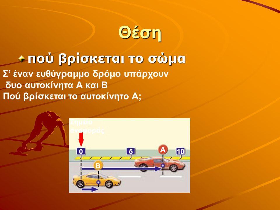 Θέση πού βρίσκεται το σώμα Σ' έναν ευθύγραμμο δρόμο υπάρχουν δυο αυτοκίνητα Α και Β Πού βρίσκεται το αυτοκίνητο Α; 0 510 Α Β Σημείο αναφοράς