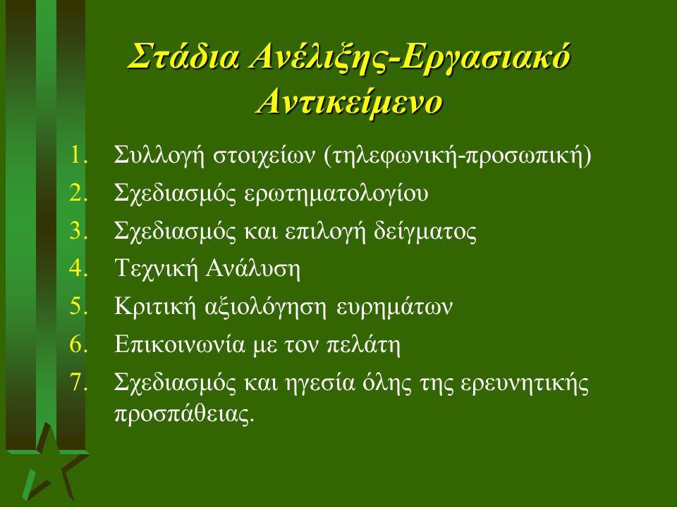 Στάδια Ανέλιξης-Εργασιακό Αντικείμενο 1.Συλλογή στοιχείων (τηλεφωνική-προσωπική) 2.Σχεδιασμός ερωτηματολογίου 3.Σχεδιασμός και επιλογή δείγματος 4.Τεχ
