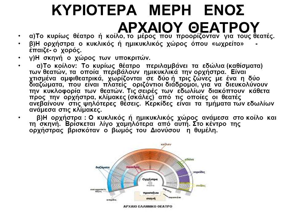 ΚΥΡΙΟΤΕΡΑ ΜΕΡΗ ΕΝΟΣ ΑΡΧΑΙΟΥ ΘΕΑΤΡΟΥ α)Το κυρίως θέατρο ή κοίλο, το μέρος που προορίζονταν για τους θεατές. β)Η ορχήστρα ο κυκλικός ή ημικυκλικός χώρος