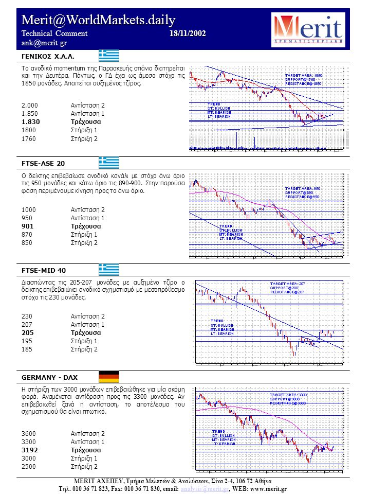 Merit@WorldMarkets.daily 18/11/2002 Technical Comment 18/11/2002 ank@merit.gr Το ανοδικό momentum της Παρασκευής σπάνια διατηρείται και την Δευτέρα.