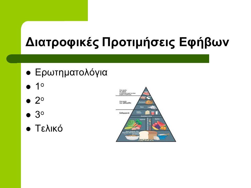Διατροφικές Προτιμήσεις Εφήβων Ερωτηματολόγια 1 ο 2 ο 3 ο Τελικό