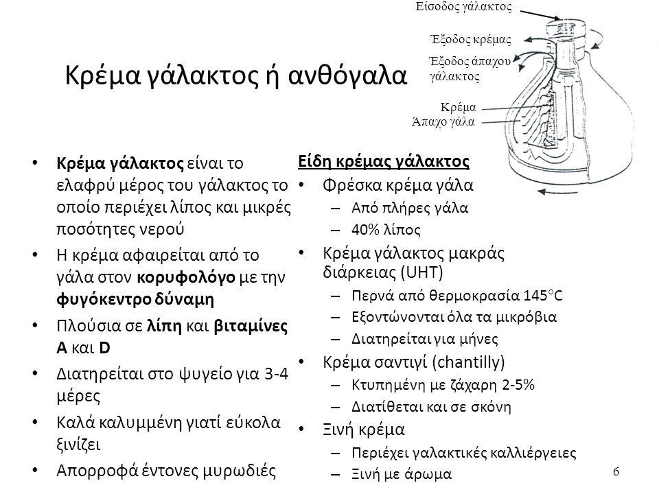 Βούτυρο – Ορισμός, Παραγωγή, Είδη και Αποθήκευση Βούτυρο είναι στερεό γαλάκτωμα το οποίο έχει βάση το λίπος του γάλακτος (κρέμα) Παραγωγή βουτύρου 1.Η κρέμα γάλακτος (35%λίπος) παστεριώνεται και ψύχεται απότομα για να πήξει 2.Προτού πήξει προστίθενται βακτήρια και αφήνεται να ωριμάσει 12 ώρες 3.Κτυπιέται και ξεχωρίζει το νερό από το λίπος ( μέγιστο νερό 16%) 4.Ξεπλένεται και προστίθεται άλας και χρωστικές ουσίες 5.Ζυμώνεται για απαλή μάζα Είδη βουτύρου Αλατισμένο – Μέγιστο αλάτι 2% Ανάλατο – Για γλυκίσματα Αποθήκευση βουτύρου Διατηρείται στο ψυγείο, μακριά από μυρωδιές, σε σκοτεινό μέρος, καλά τυλιγμένο για 6 βδομάδες Διαφορετικά προκαλείται τάγκιασμά του βουτύρου Στην κατάψυξη διατηρείται μέχρι 9 μήνες 7