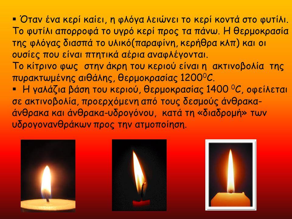  Όταν ένα κερί καίει, η φλόγα λειώνει το κερί κοντά στο φυτίλι. Το φυτίλι απορροφά το υγρό κερί προς τα πάνω. Η θερμοκρασία της φλόγας διασπά το υλικ