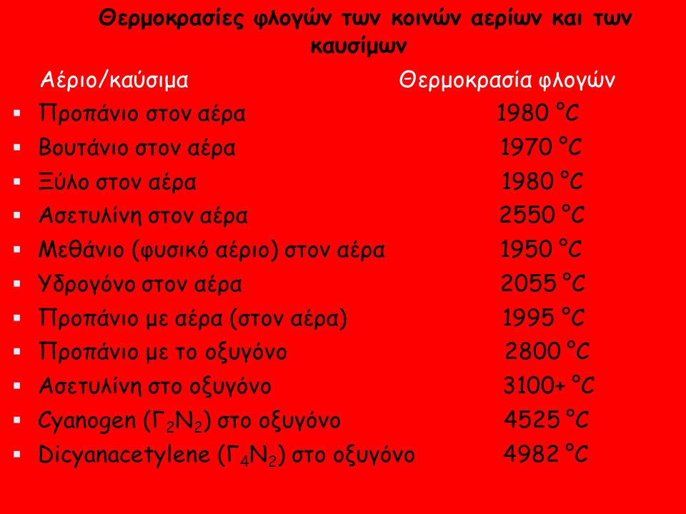 Θερμοκρασίες φλογών των κοινών αερίων και των καυσίμων Αέριο/καύσιμα Θερμοκρασία φλογών  Προπάνιο στον αέρα 1980 °C  Βουτάνιο στον αέρα 1970 °C  Ξύ